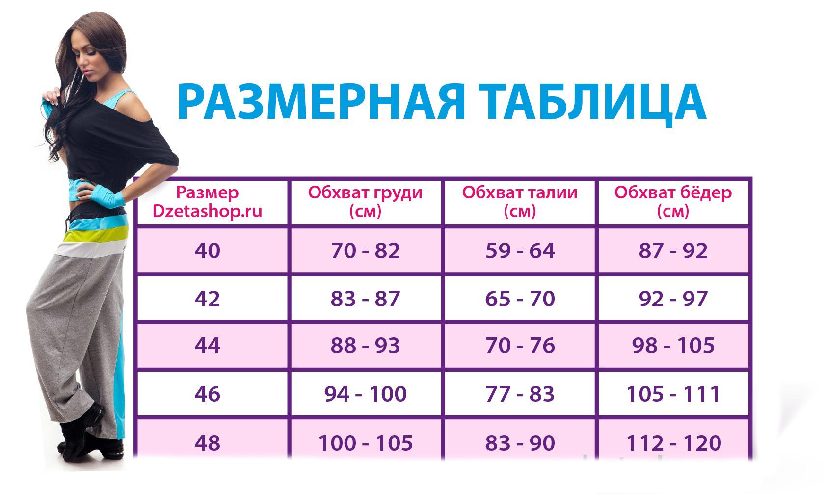 Размерная Таблица Женской Одежды
